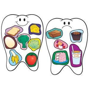 Kost og tænder